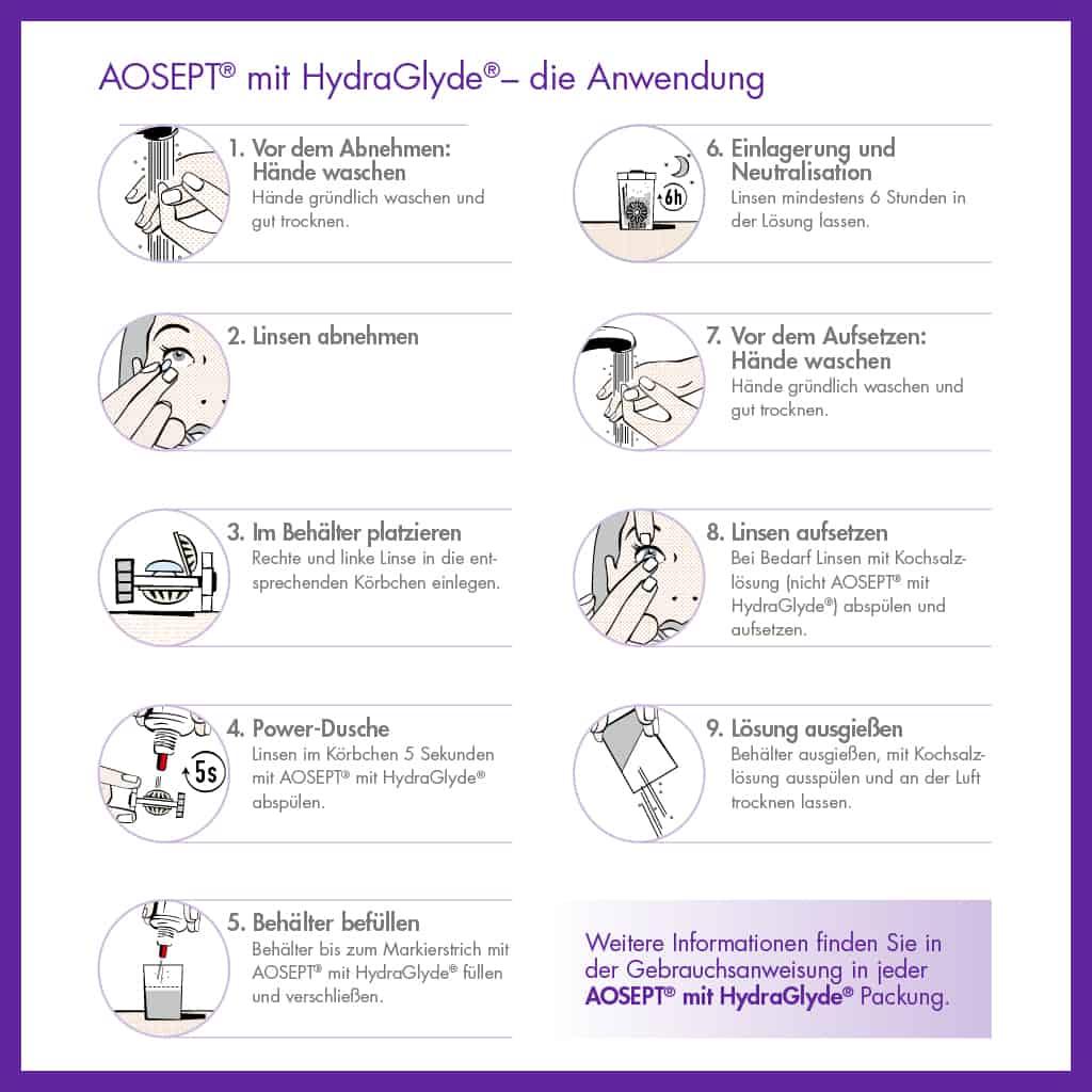 Anwendung_AOSEPT-HG